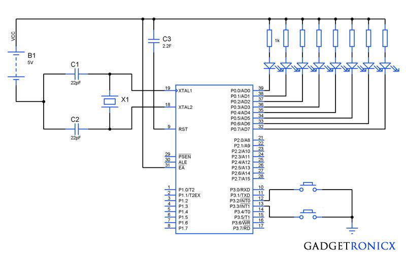 external-interrupts-in-8051-microcontroller-programming