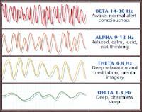 gelombang otak dan shalat tahajud, gelombang otak saat tidur, gelombang otak delta, gelombang otak mp3, gelombang otak alpha beta theta, gelombang otak anak indigo, gelombang otak manusia, gelombang otak beta, gelombang otak theta, tahajud, doa tahajud, shalat tahajud, tata cara tahajud, doa sholat tahajud, rahasia tahajud, keutamaan tahajud, sholat tahajud dan bacaannya, solat tahajud