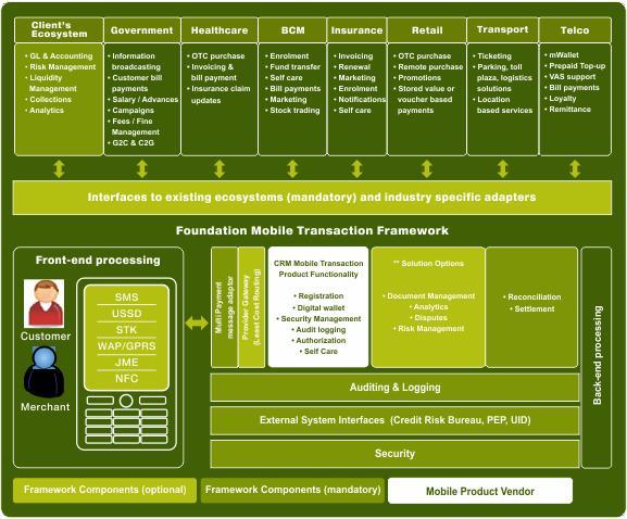 Software Architecture Diagrams
