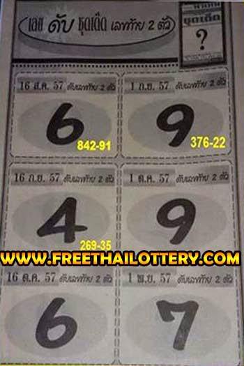 Thai Lotto Vip Tips Free Thai lottery Cut Digit 01-10-2014