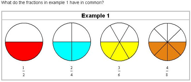 Math Goodies Blog The Wonder Of Fractions