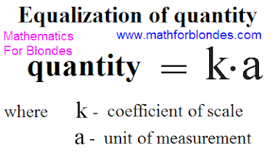 Equalization of quantity. Any quantity can be presented by multiplying of coefficient of scale by unit of measurement. Mathematics for blondes.