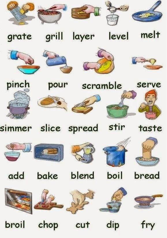 английский язык тема здоровый образ жизни