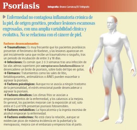 Askorutin a la psoriasis