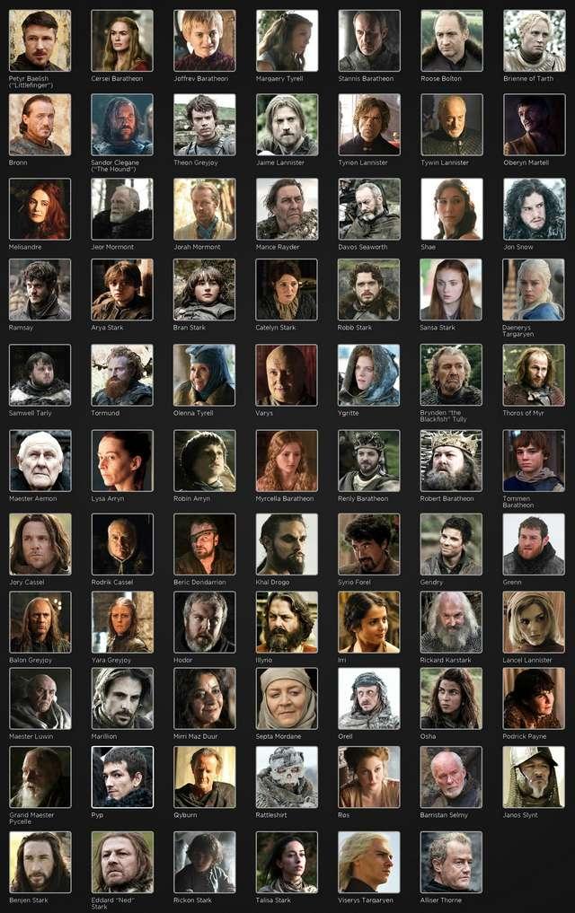 Game Of Thrones: Guía de los principales personajes de la popular serie de HBO