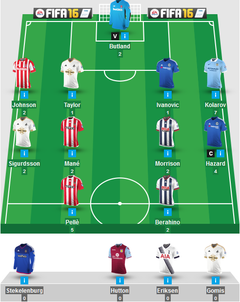 Gameweek 1 points for the experimental FPL team