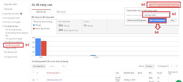 thêm site map vào Google webmaster tool
