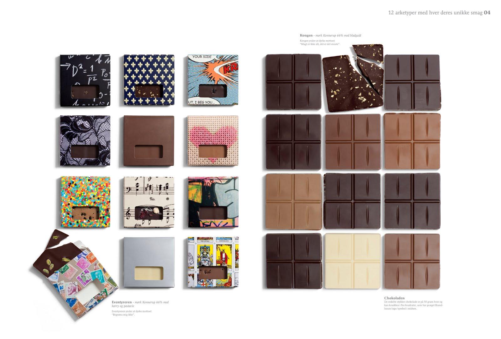 Шоколад с рисунками своими руками