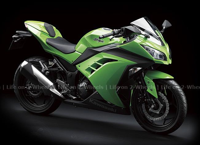 Kawasaki Ninja 250R 2013 Model