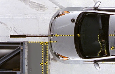 IIHS 40% Moderate Overlap Test