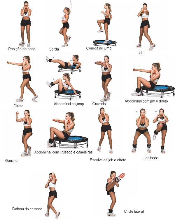 muay thai basics introductory thai boxing techniques pdf