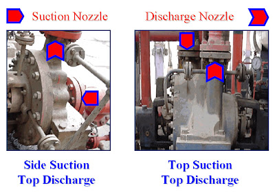centrifugal+pump+nozzle Centrifugal Pumps: Basic Concepts of Operation, Maintenance, and Troubleshooting