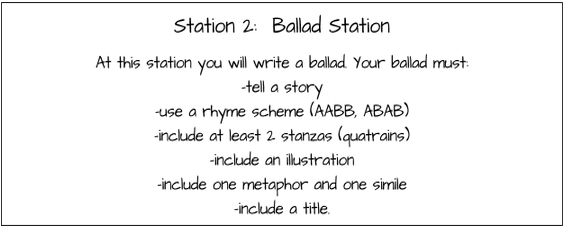 Literacy Station Inspiration: Poetry Stations