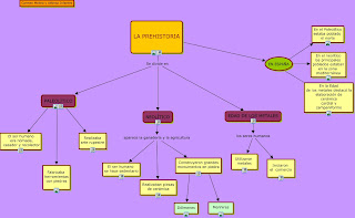 external image LA+PREHISTORIA.+MAPA+CONCEPTUAL+CON+CONTENIDO.jpg