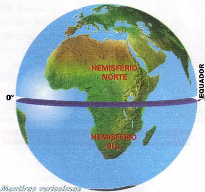 Hemisfério Norte e Hemisfério Sul