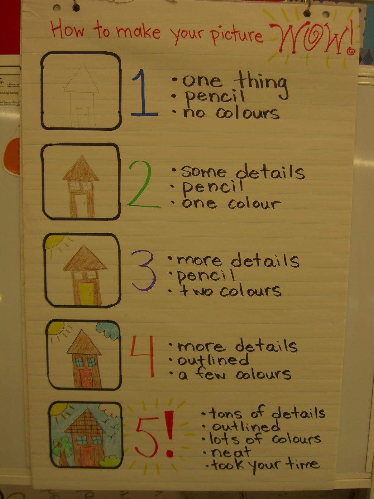 First Grade Writing Standards