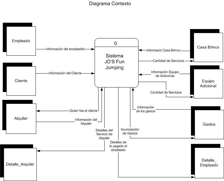 Luis alberto jimenez robledo analisis y diseo de sistemas de 12 elabora inventario de equipo de computo ccuart Images