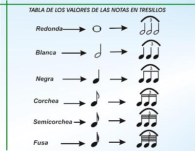 VALORES TRESILLO