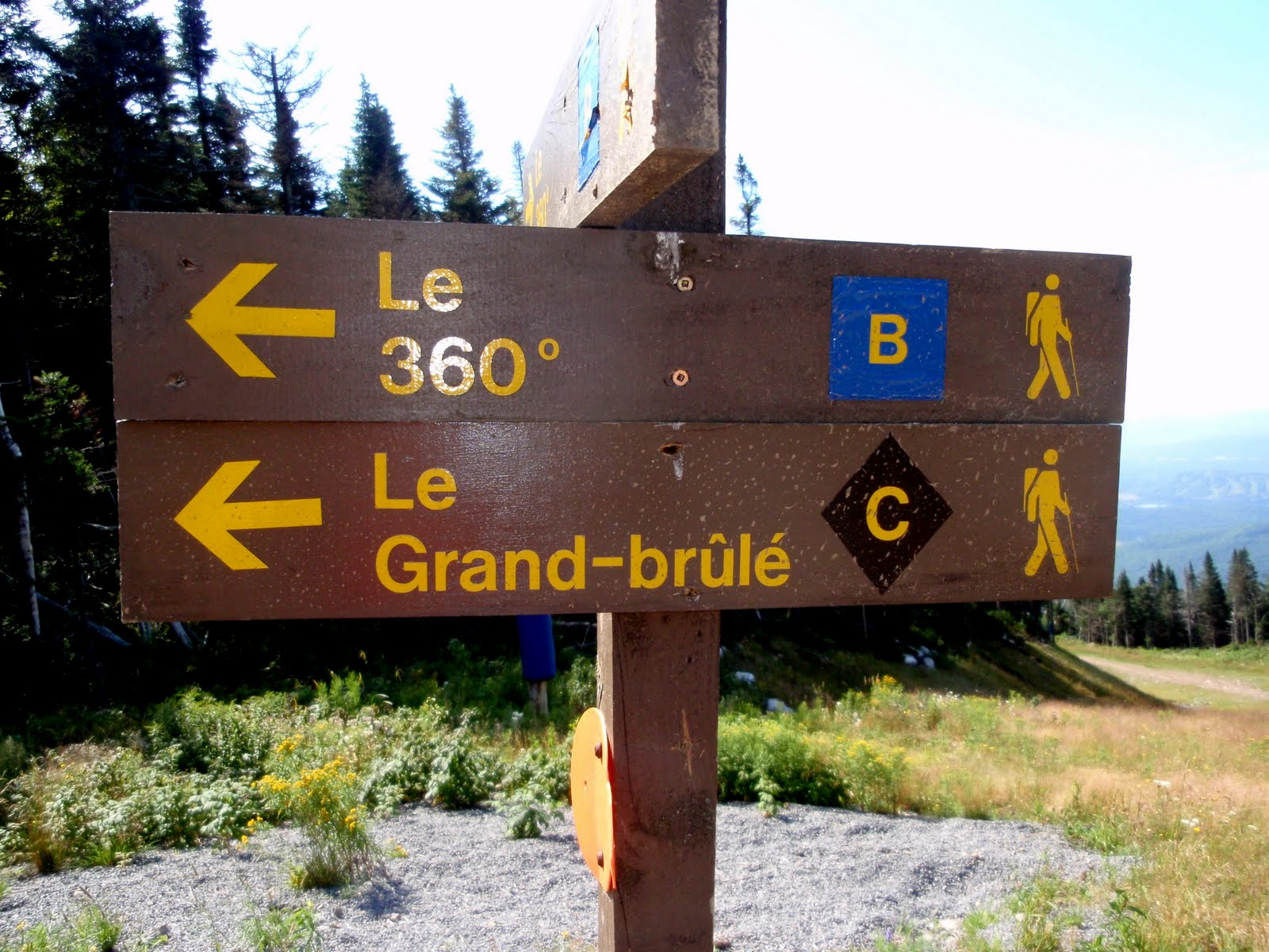 hiking directions