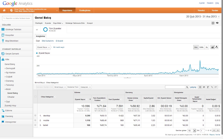 google analytics mobil genel bakis