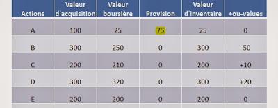 Sans+titre+2 - Particularités du plan comptable des assurances - Maroc