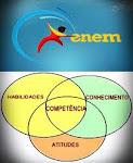Matriz de Competência ENEM