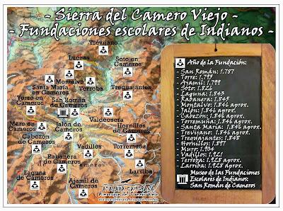 Sierra del Camero Viejo: Fundaciones Escolares de Indianos.