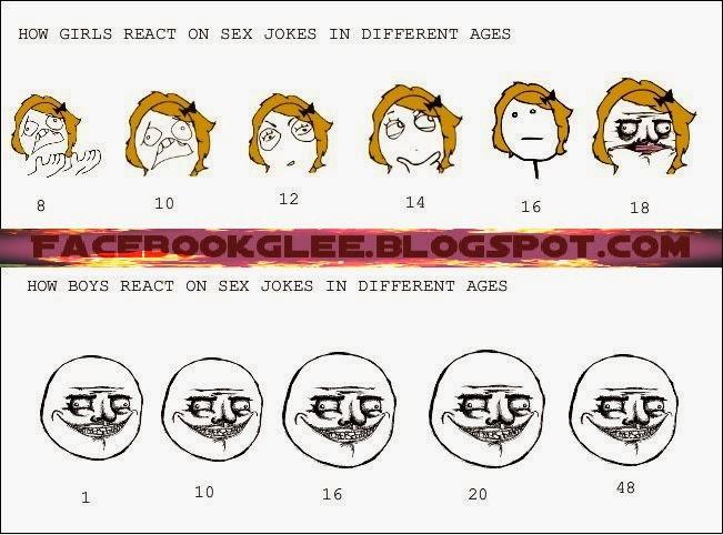 Reaction of girls on adult joke