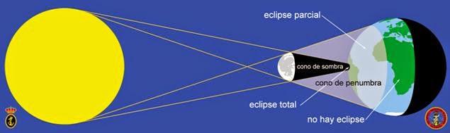 Así se vivió el eclipse solar del 20 de marzo 2015 Eclipseimage105