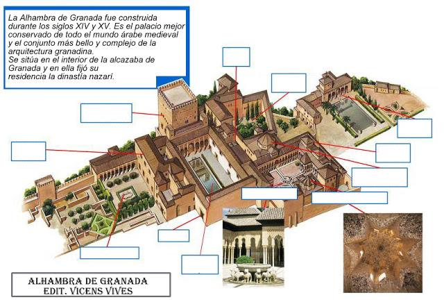 Baños Arabes Real De La Alhambra:Profesor de Historia, Geografía y Arte: Mundo musulmán en la Edad