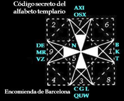 código alfabeto templario