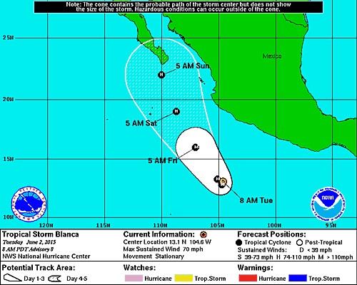 hurricane_blanca_trajectory