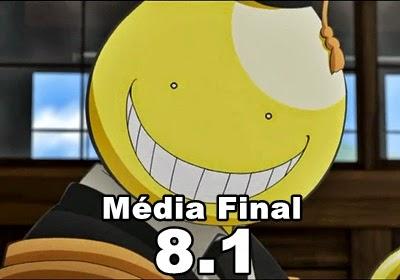 Média Final: 8.1