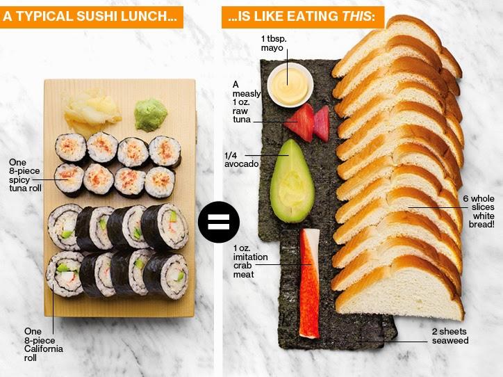 Zašto treba jesti SUSHI? 8 razloga!