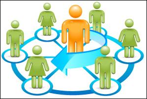 e-HRM Inc: Best Practice: 360 Feedback / Assessment