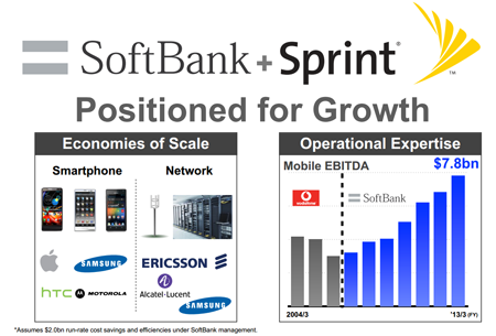 Softbank Completes Acquisition Positions Sprint For Accelerated Lte
