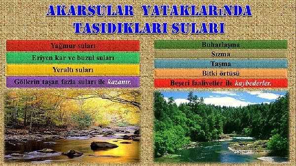 Akarsular - T�rkiye ve D�nya Akarsular� - SUNU | Feyzullah Demir