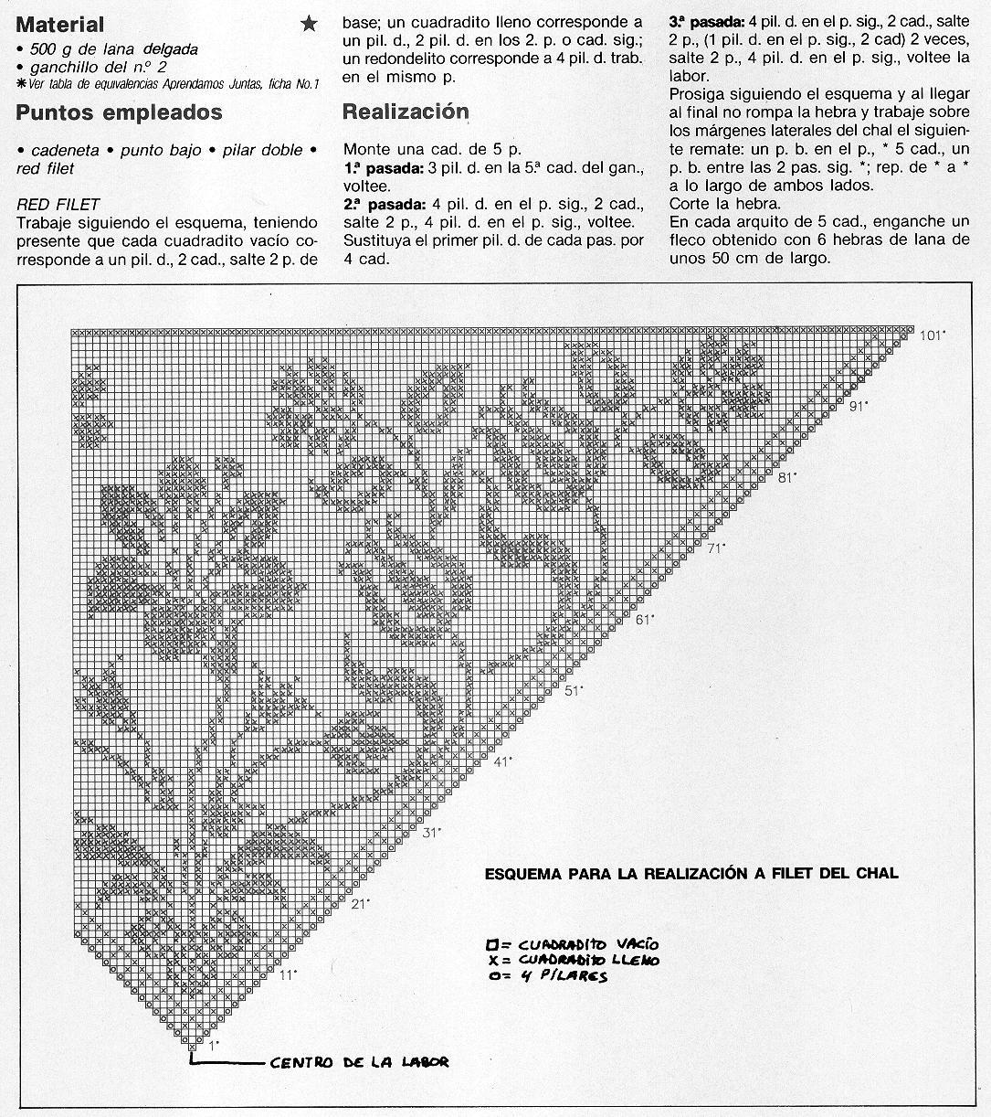 Шаль филейное вязание крючком схема - 101a
