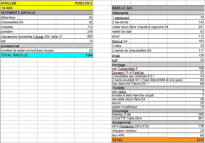 liste+Apolline.jpg