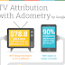 How can you get more ROI in a multi-screen world?