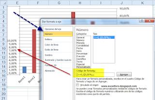 Dos escalas diferentes en el eje vertical de un gráfico de Excel.