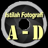 daftar istilah fotografi