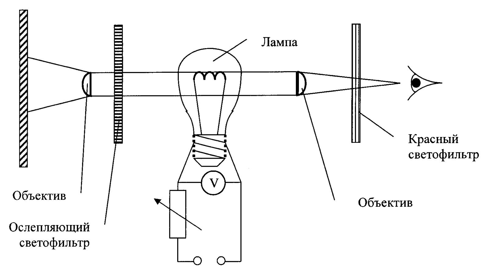 Учет влияния токов высших гармоник в сетях, питающих газоразрядные лампы
