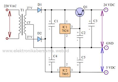 catu-daya-dua-output-24v-5v