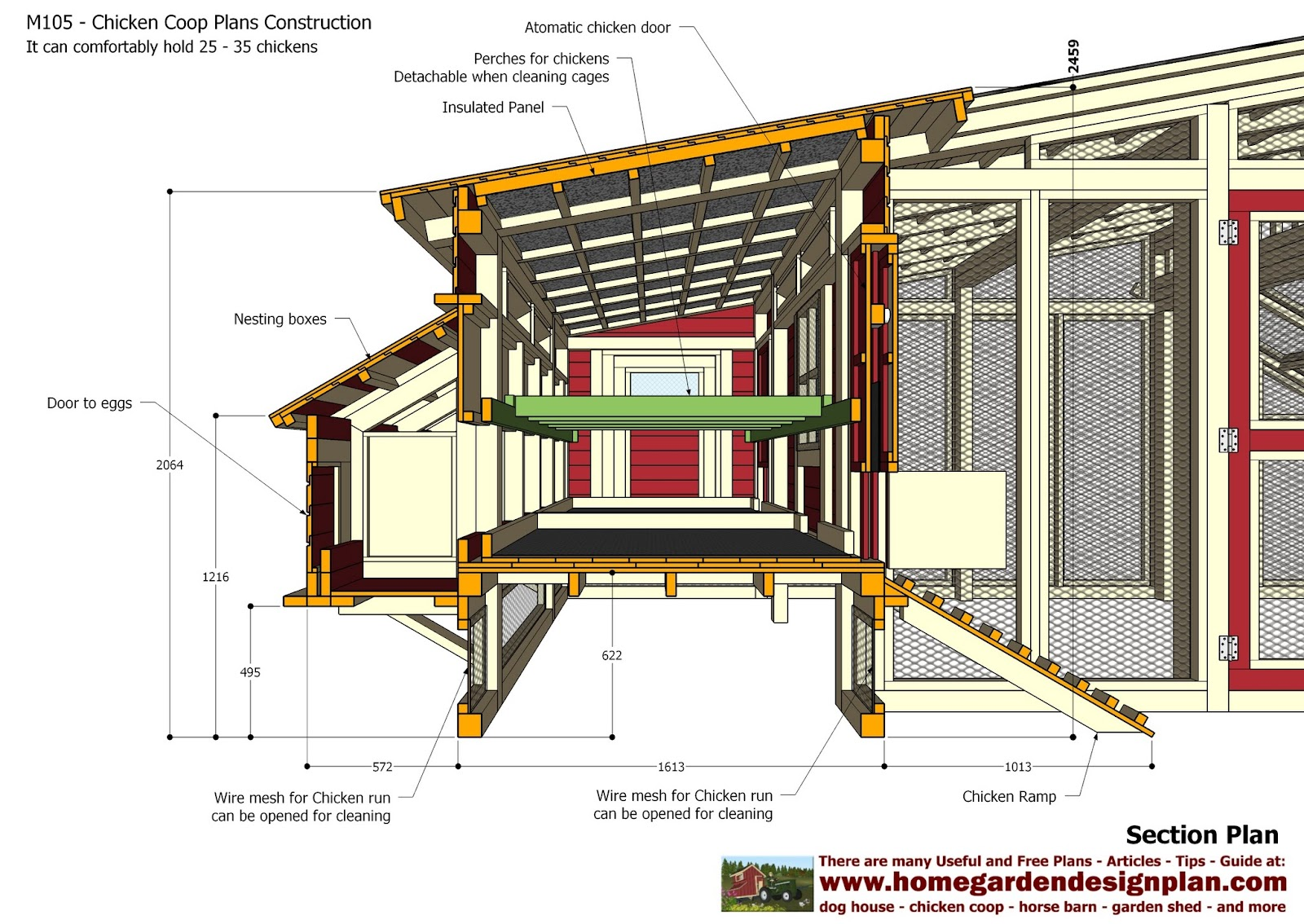 How to build chicken coop pdf coop look for Poultry house plans for 100 chickens