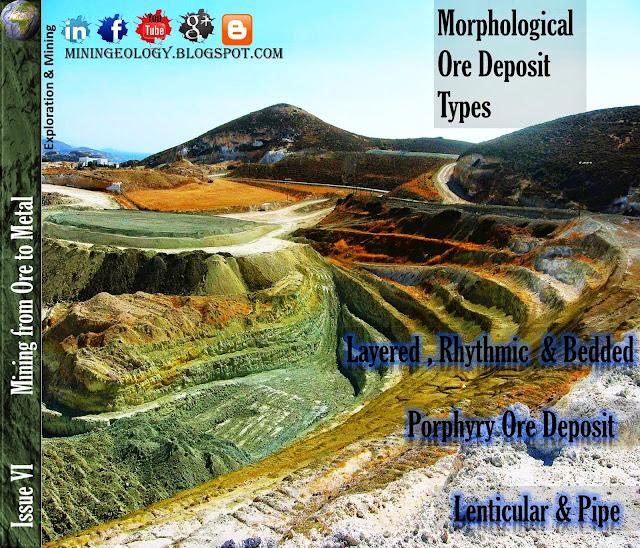 Morphological Ore Deposit Types