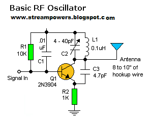 diagram basic rf oscillator wiring diagram remote controldiagram basic rf oscillator this basic circuit is simple to create and the tools are not critical most of them can be found in your junk parts box