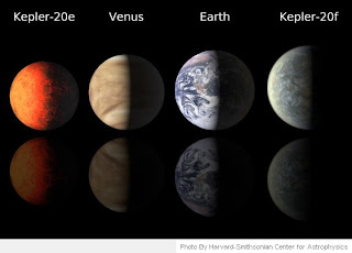 Doubled Earth-size planets