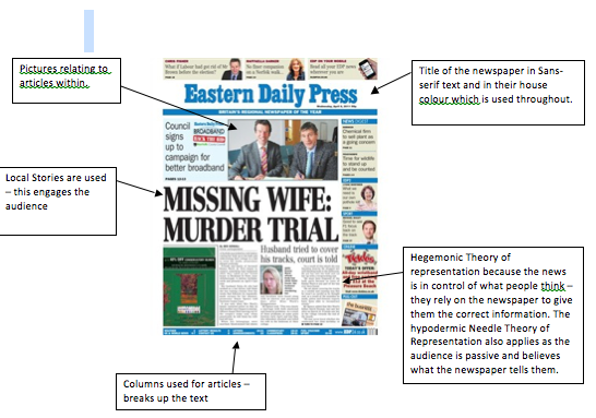 analyse the front pages essay