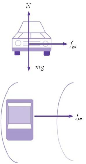 Hukum newton berat gaya normal tegangan tali gaya gesekan diagram gaya gaya yang bekerja pada mobil seperti ccuart Choice Image